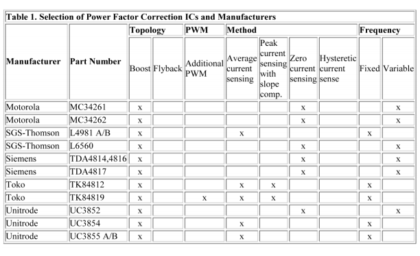 Selection Power Factor Correction 2 Venable Instruments